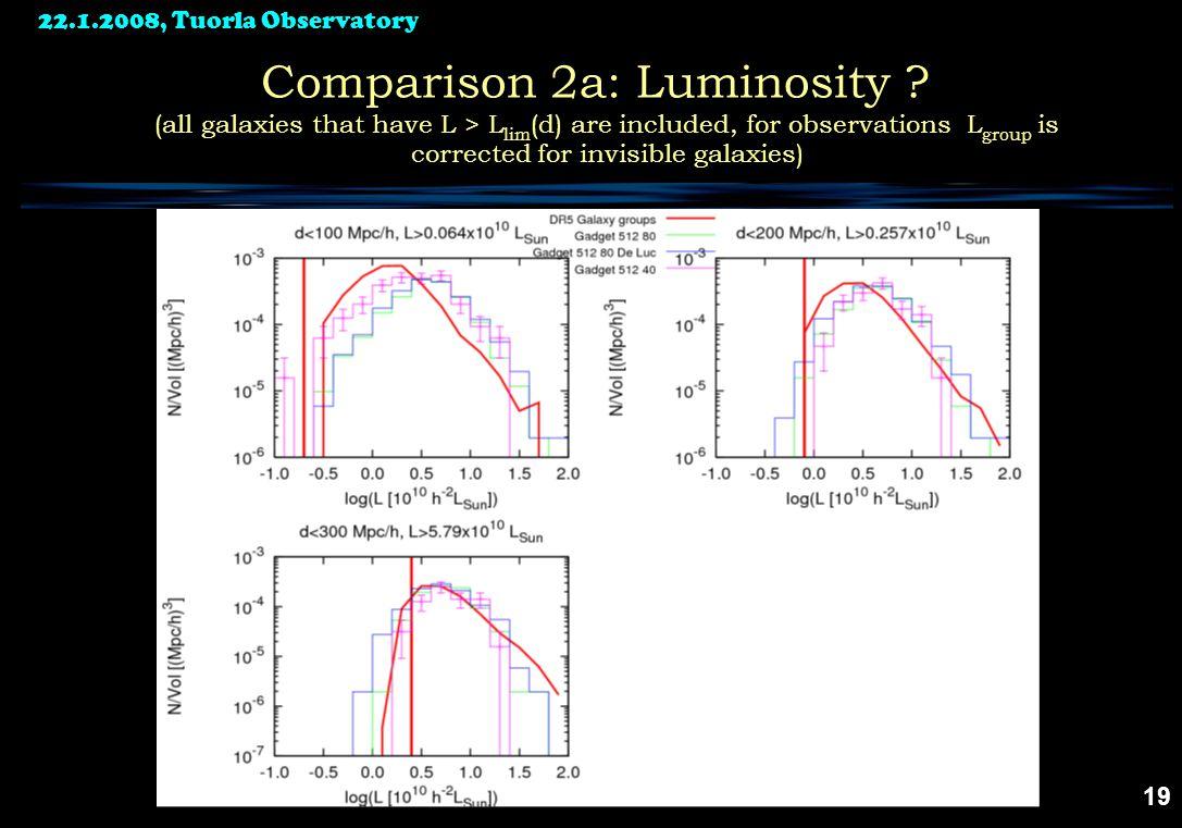 22.1.2008, Tuorla Observatory 19 Comparison 2a: Luminosity .