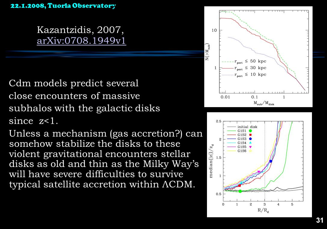 22.1.2008, Tuorla Observatory 31 Conclusions Cdm models predict several close encounters of massive subhalos with the galactic disks since z<1.