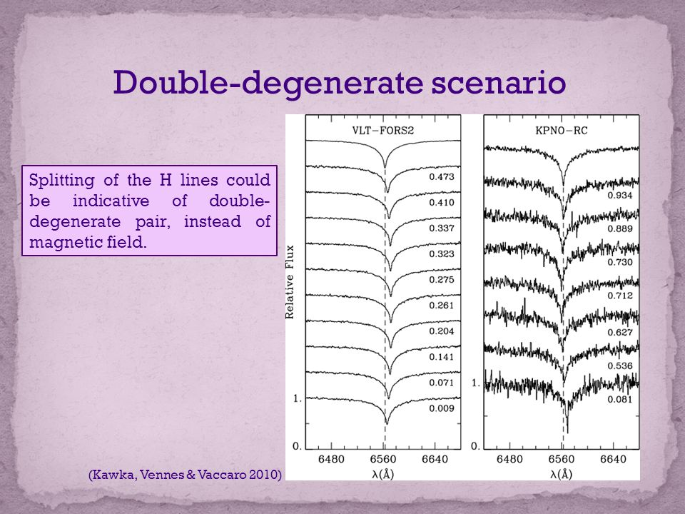 Double-degenerate scenario (Kawka, Vennes & Vaccaro 2010) Splitting of the H lines could be indicative of double- degenerate pair, instead of magnetic