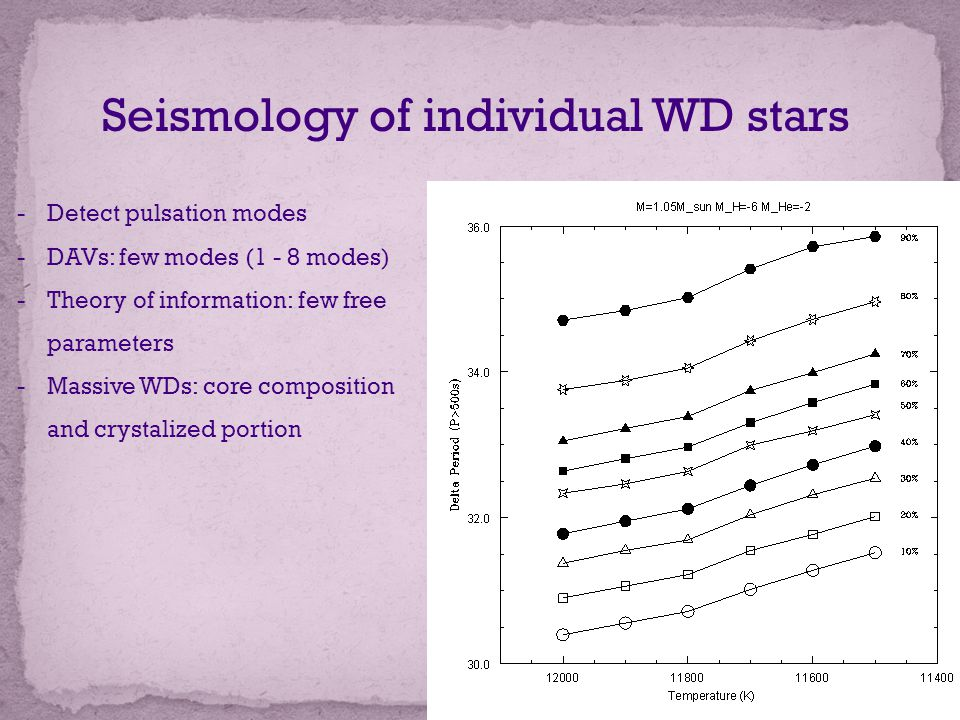 Seismology of individual WD stars -Detect pulsation modes -DAVs: few modes (1 - 8 modes) -Theory of information: few free parameters -Massive WDs: cor