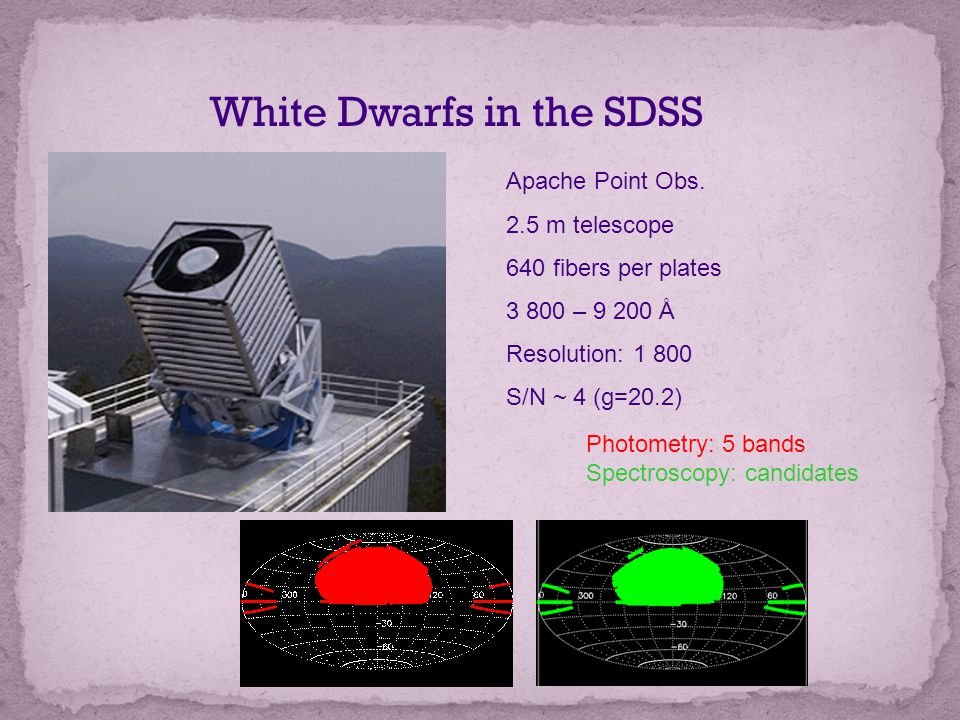 White Dwarfs in the SDSS Apache Point Obs. 2.5 m telescope 640 fibers per plates 3 800 – 9 200 Å Resolution: 1 800 S/N ~ 4 (g=20.2) Photometry: 5 band