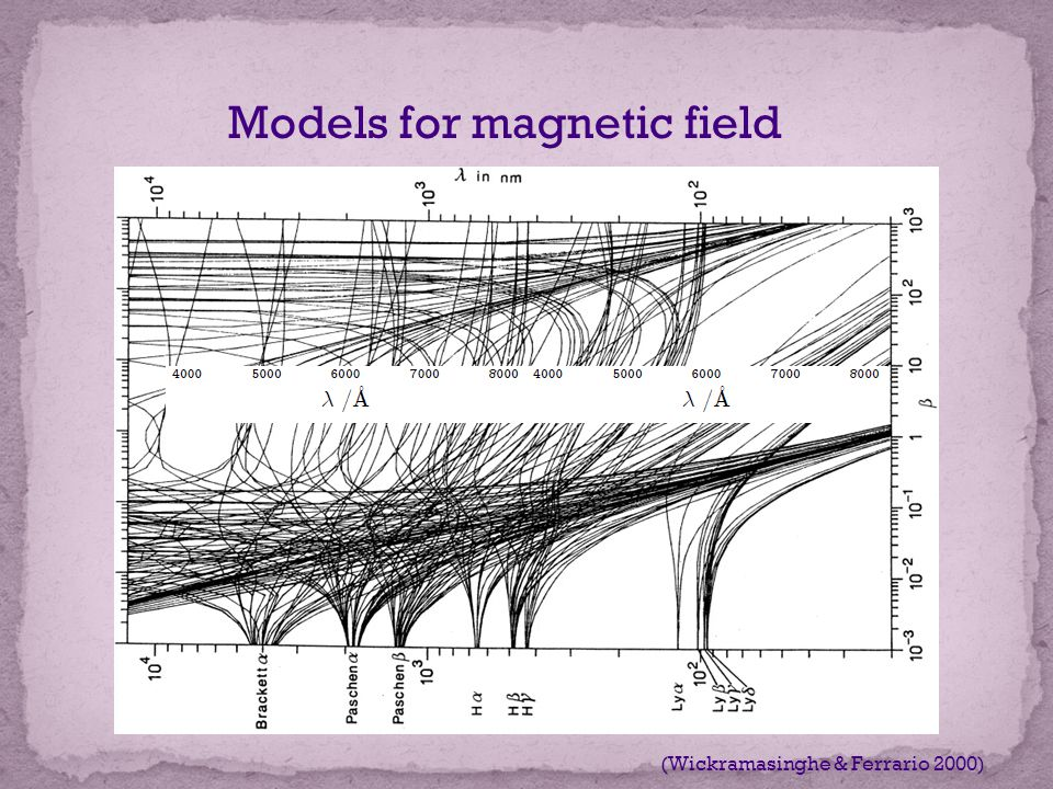 Models for magnetic field (Wickramasinghe & Ferrario 2000)