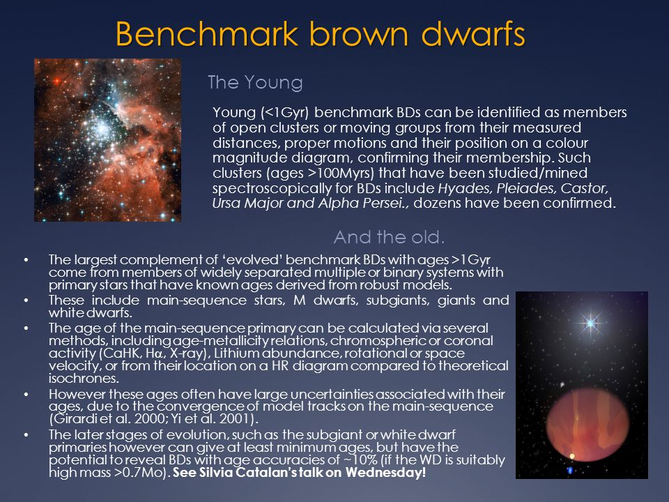 Benchmark brown dwarfs Young ( 100Myrs) that have been studied/mined spectroscopically for BDs include Hyades, Pleiades, Castor, Ursa Major and Alpha Persei., dozens have been confirmed.