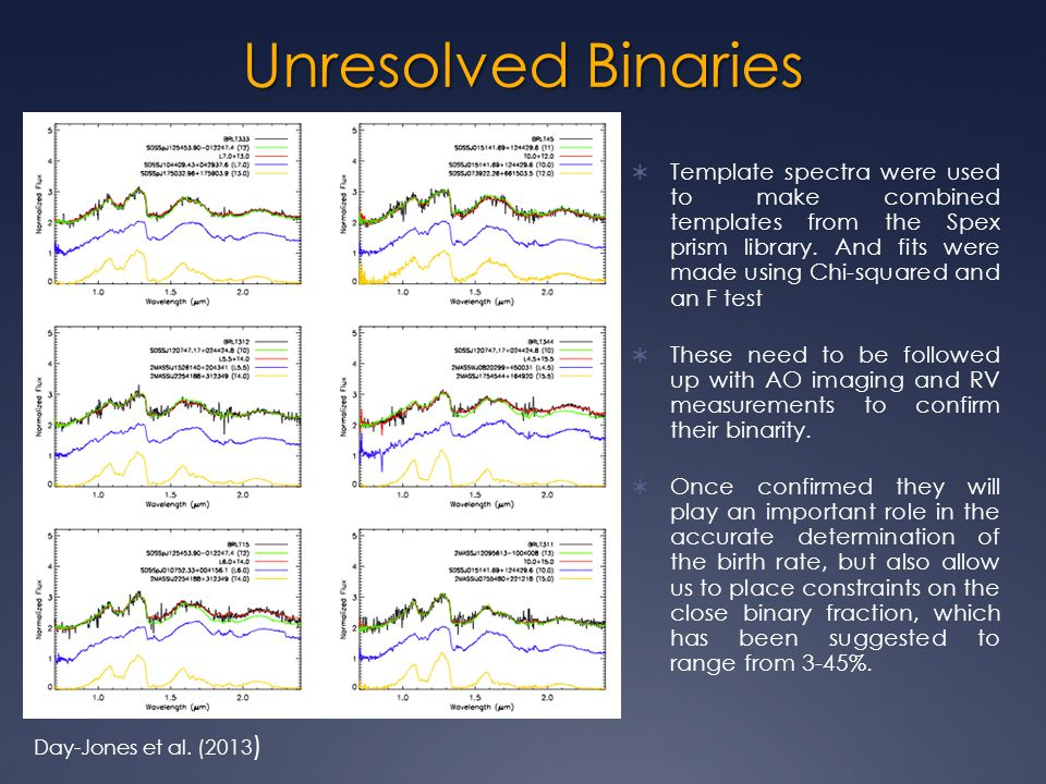 Unresolved Binaries Day-Jones et al.