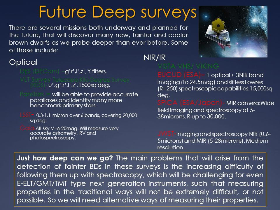 Future Deep surveys Optical DES (DECam) – g'r',I',z', Y filters.