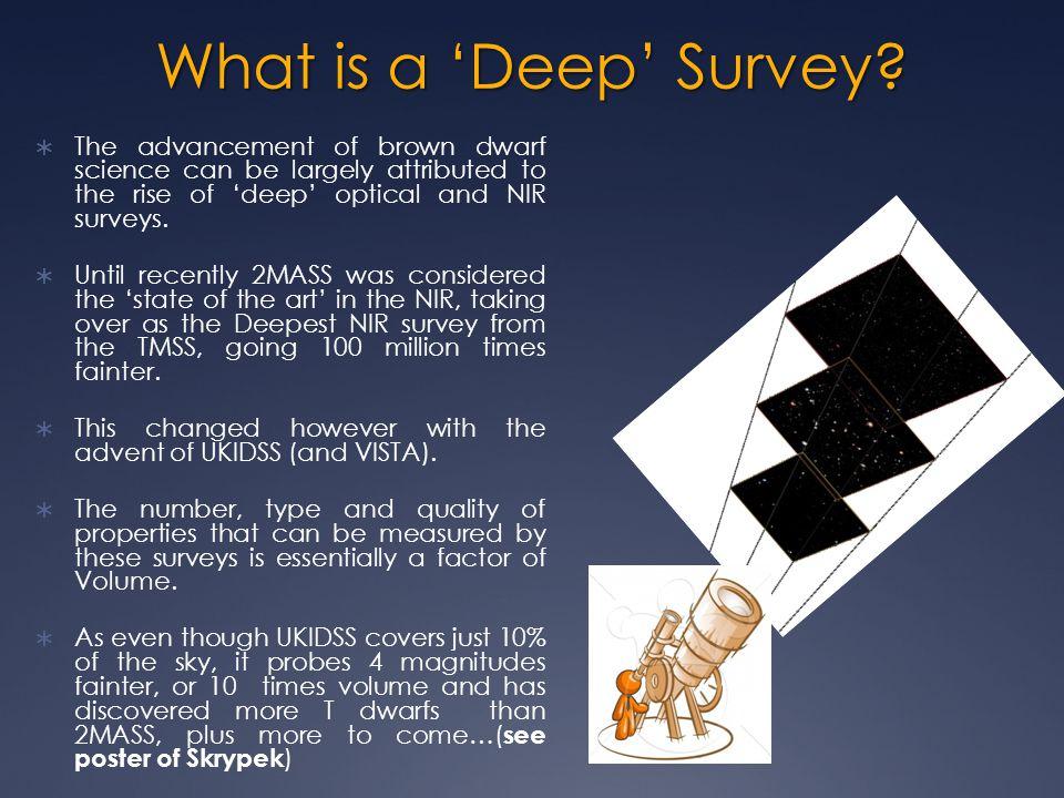 A comparison of deep surveys SurveyYearBandLimiting magnitude Sky Coverage LTY SDSS2000- 2012/13 u', g', r', i', z' 22.0, 22.2, 22.2, 21.3, 20.5 14,555sq deg ~380 +34 (Zhang'10 ) ~50- DENIS1995-2001R, I,K18.5, 16.5, 14.0 16,700sq deg ~501- 2MASS1997-2001J, H, Ks15.8,15.1,14.3 All Sky~400~50 UKIDSS1995-2013Z,Y,J,H,K20.2, 19.6, 18.8, 18.2 (LAS YJHK) 6800sq deg (All surveys) LAS 3600 sq deg ~50 1 +52 (Day- Jones'13) ~200 87 + 76 (Burningham' 13) +10 (Day- Jones'13) VISTA2010- present Z,Y,J,H,K21.2, 21.2, 20.6, 20.6 (VHS YJHS) 22,200sq deg (All Surveys) VHS 20,000 sq deg 5 WISE2010W1,W2,W 3,W4 16.5, 15.5, 11.2, 7.9 All Sky~10~90 + 87 (Mace'13) 14 Brown dwarfs discovered