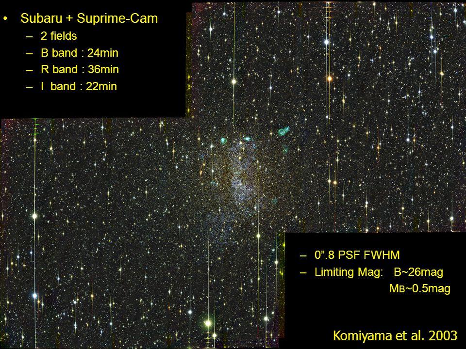 画像 Subaru + Suprime-Cam –2 fields –B band : 24min –R band : 36min –I band : 22min –0 .8 PSF FWHM –Limiting Mag: B~26mag M B ~0.5mag Komiyama et al.