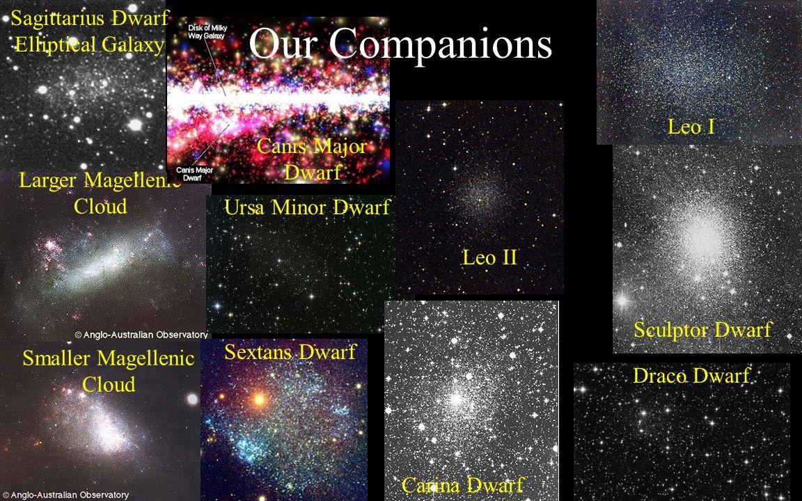 Sagittarius Dwarf Elliptical Galaxy Larger Magellenic Cloud Smaller Magellenic Cloud Canis Major Dwarf Draco Dwarf Carina Dwarf Our Companions Sextans