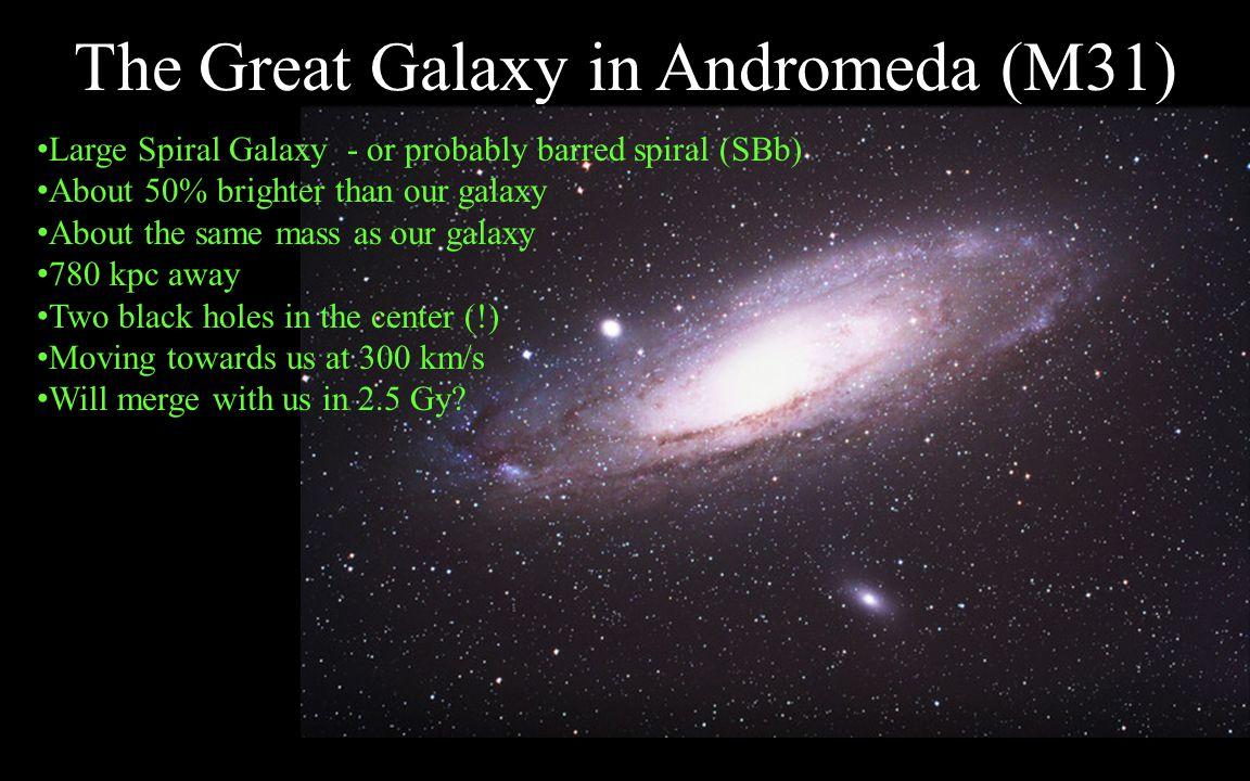 M32 M110 NGC 147 NGC 185 Andromeda III Andromeda IV Andromeda V Pegasus Dwarf Cassieopeia Dwarf Companions of Andromeda