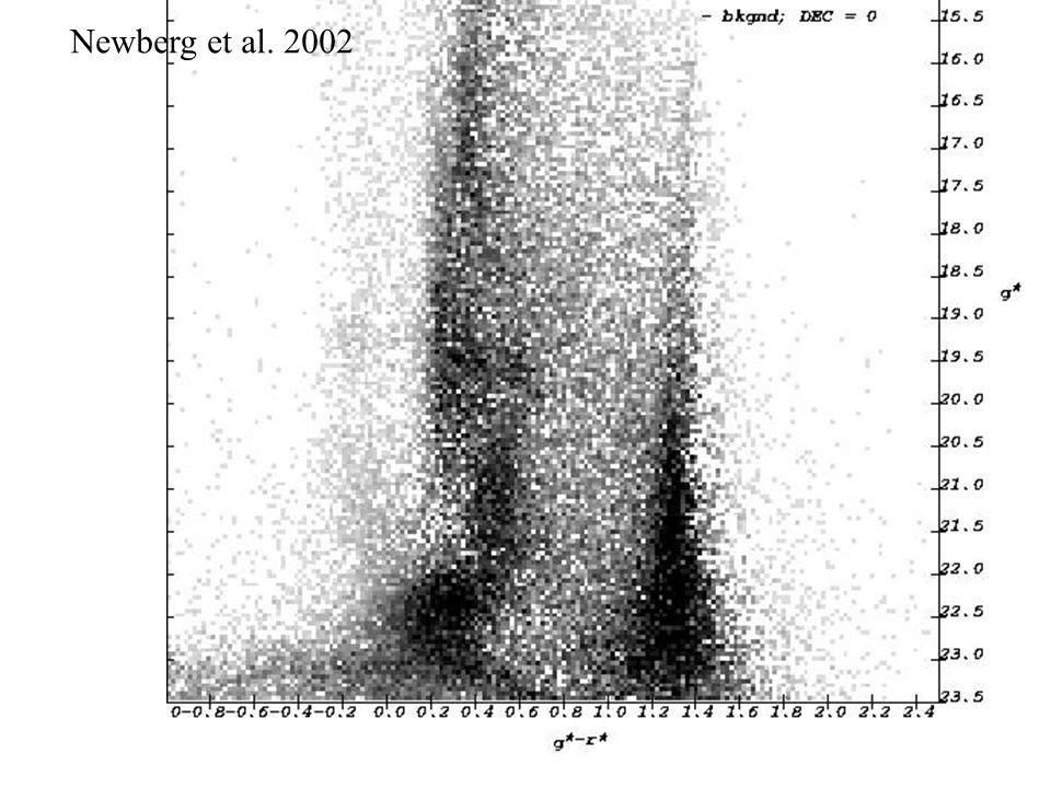 Newberg et al. 2002