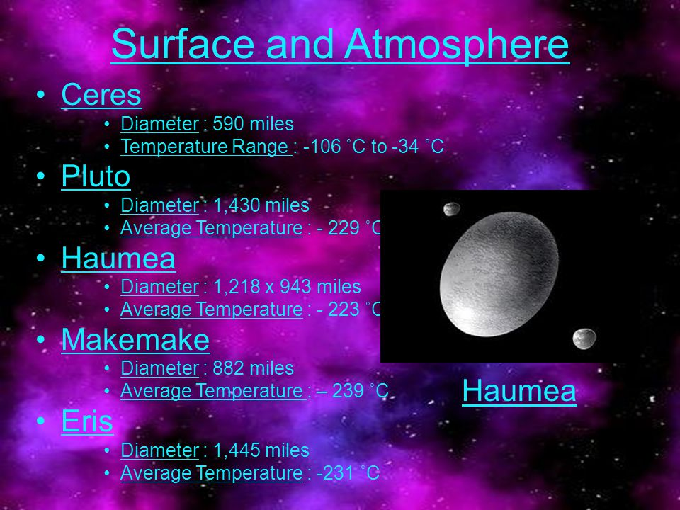Surface and Atmosphere Ceres Diameter : 590 miles Temperature Range : -106 ˚C to -34 ˚C Pluto Diameter : 1,430 miles Average Temperature : - 229 ˚C Ha