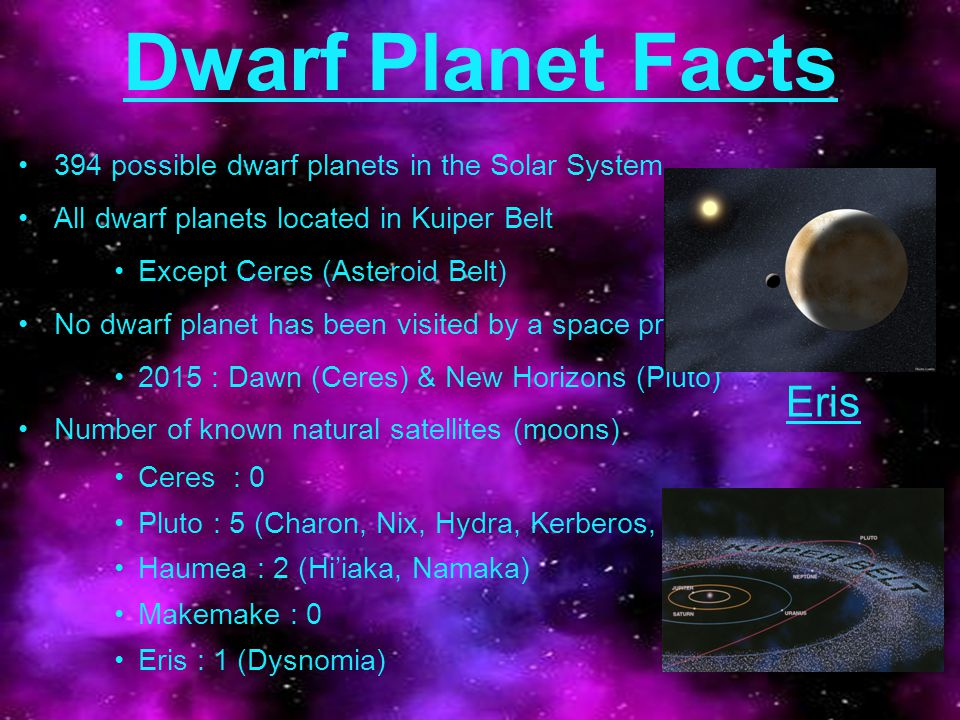 Dwarf Planet Facts 394 possible dwarf planets in the Solar System All dwarf planets located in Kuiper Belt Except Ceres (Asteroid Belt) No dwarf plane