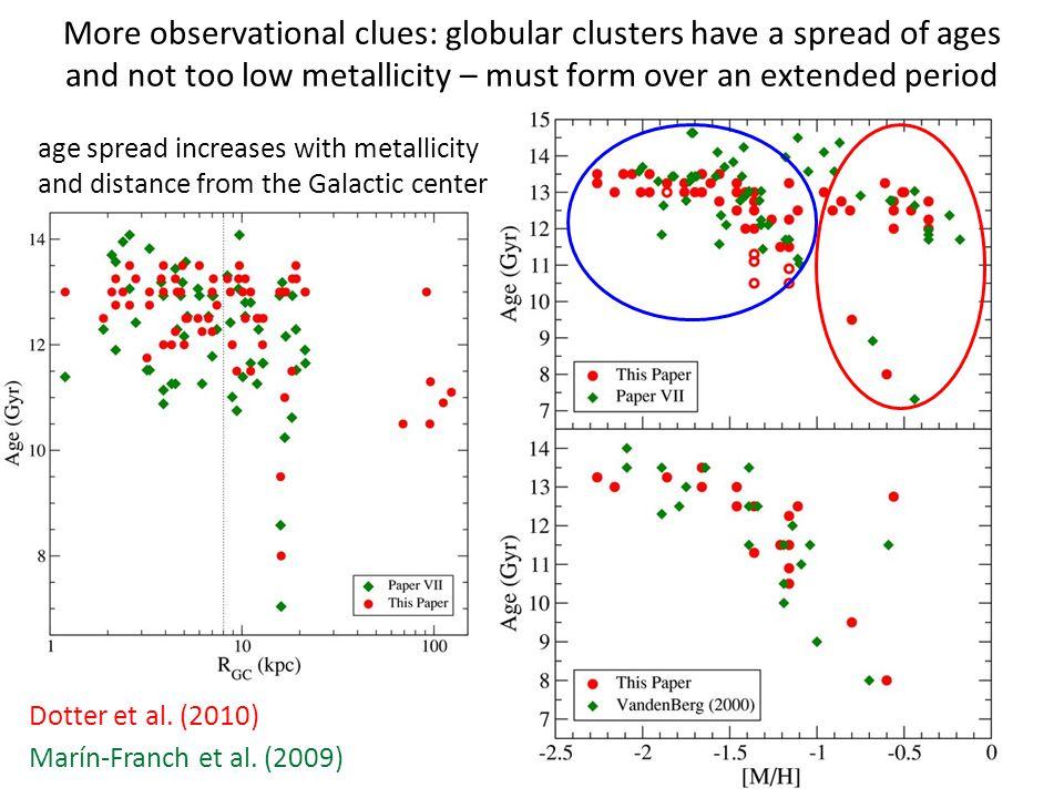 Dotter et al. (2010) Marín-Franch et al.