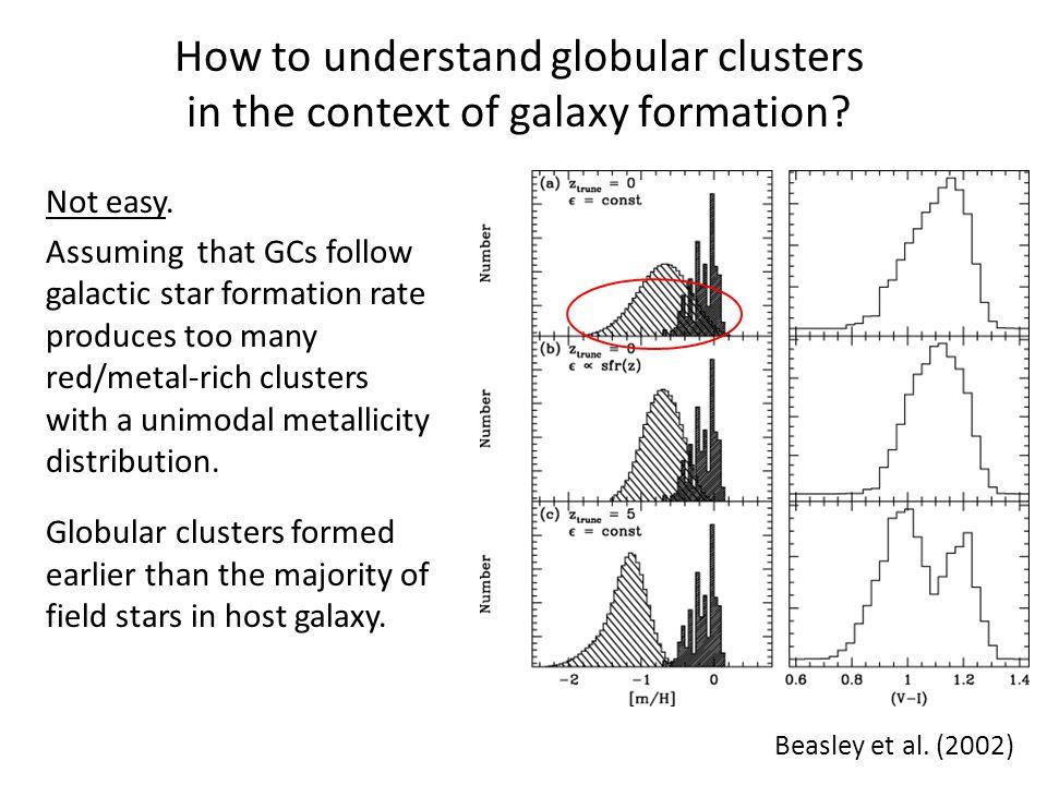 Additional constraint: spatial distribution Moore et al.