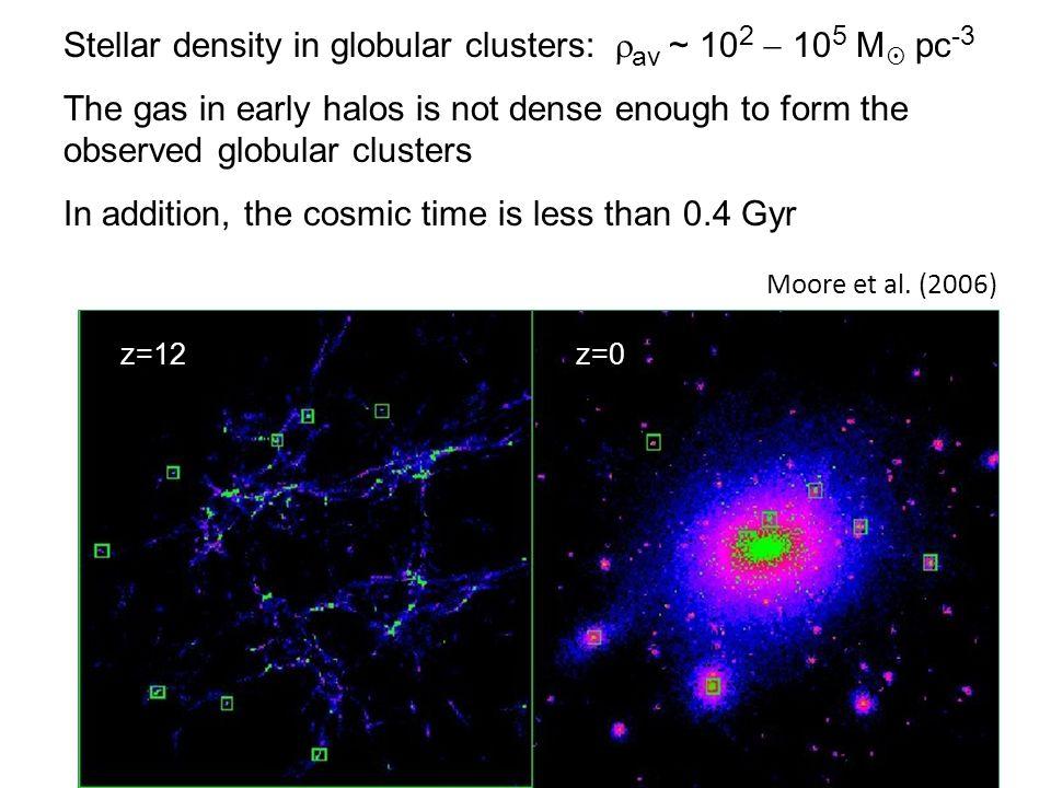 Dotter et al.(2010) Marín-Franch et al.