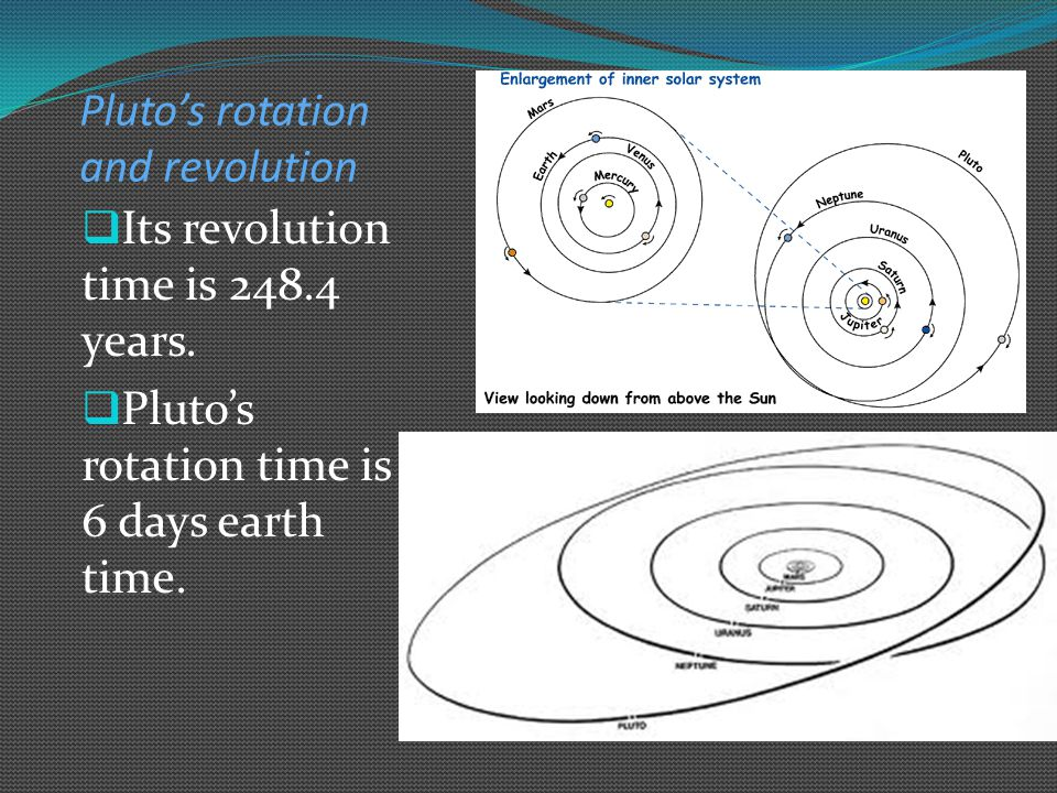 Pluto's rotation and revolution  Its revolution time is 248.4 years.