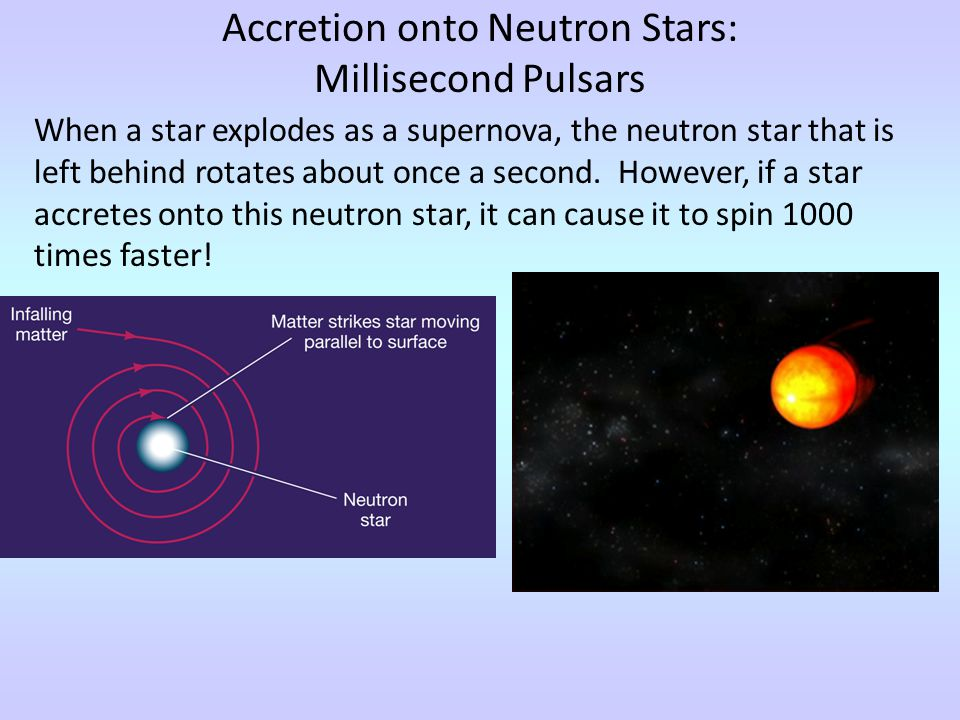 Accretion onto Neutron Stars: Millisecond Pulsars When a star explodes as a supernova, the neutron star that is left behind rotates about once a second.