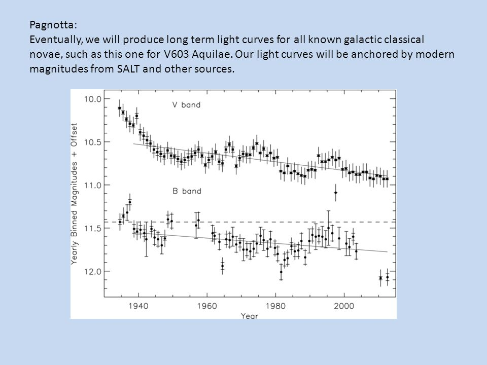 Un-calibrated Results Wasp 43 b in transit spectra Wasp 43b out of transit spectra Difference Spectrum