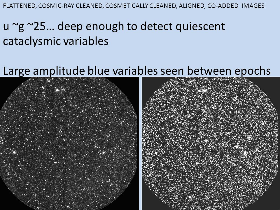 FLATTENED, COSMIC-RAY CLEANED, COSMETICALLY CLEANED, ALIGNED, CO-ADDED IMAGES u ~g ~25… deep enough to detect quiescent cataclysmic variables Large am