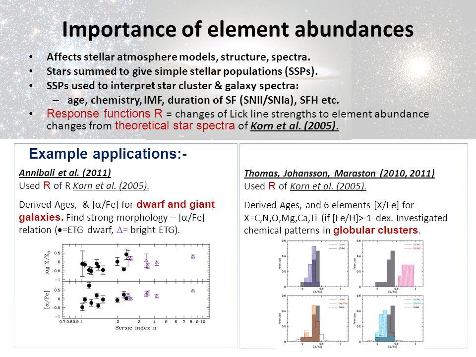 Importance of element abundances Affects stellar atmosphere models, structure, spectra. Stars summed to give simple stellar populations (SSPs). SSPs u