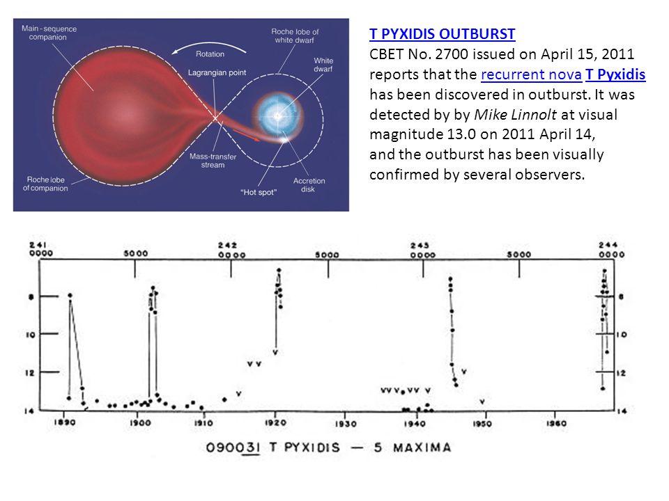 T PYXIDIS OUTBURST CBET No. 2700 issued on April 15, 2011 reports that the recurrent nova T Pyxidisrecurrent novaT Pyxidis has been discovered in outb