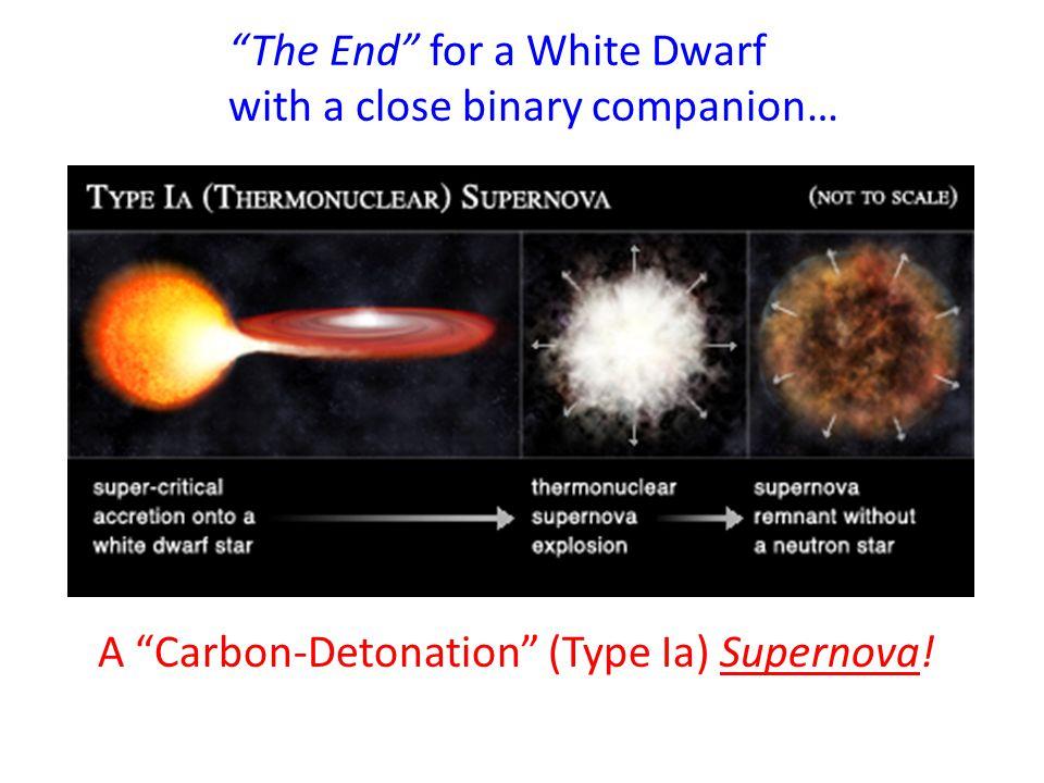 """The End"" for a White Dwarf with a close binary companion… A ""Carbon-Detonation"" (Type Ia) Supernova!"
