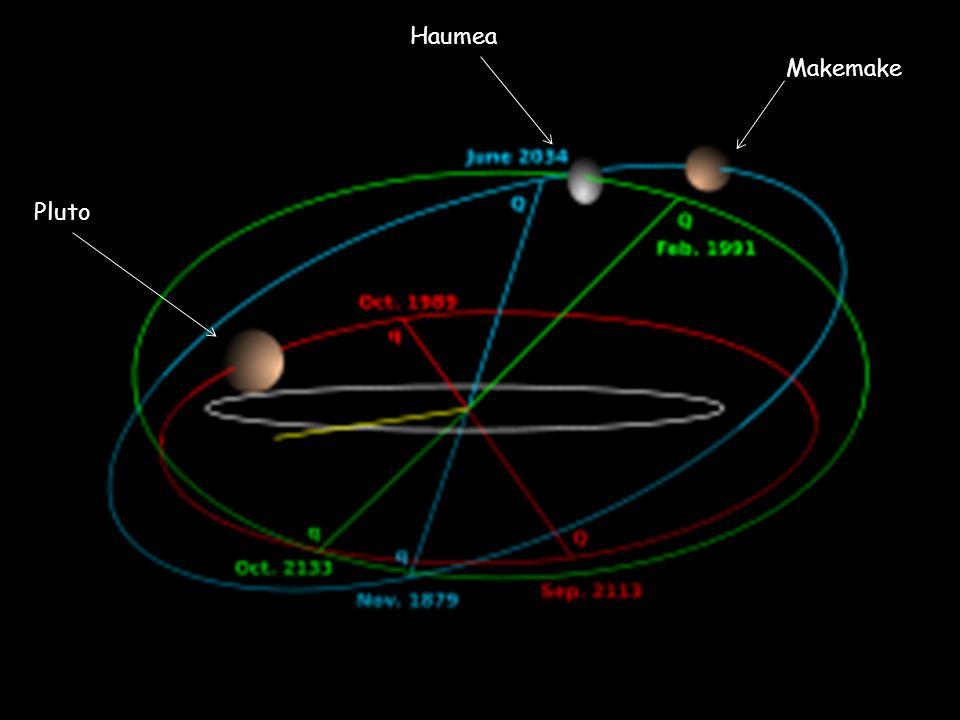 Makemake Haumea Pluto