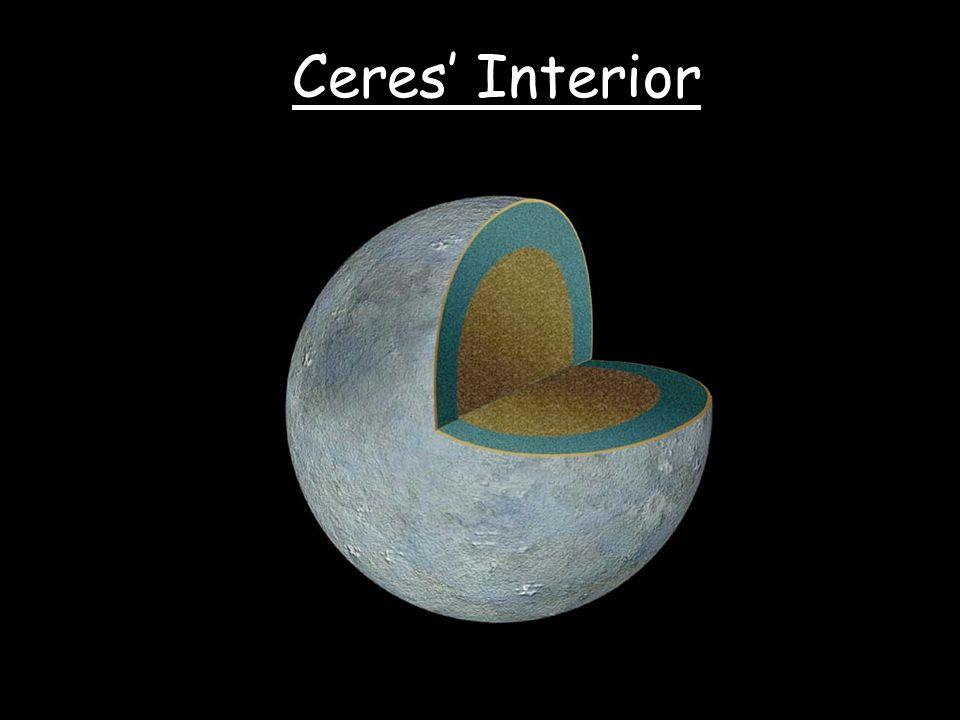 Ceres' Interior