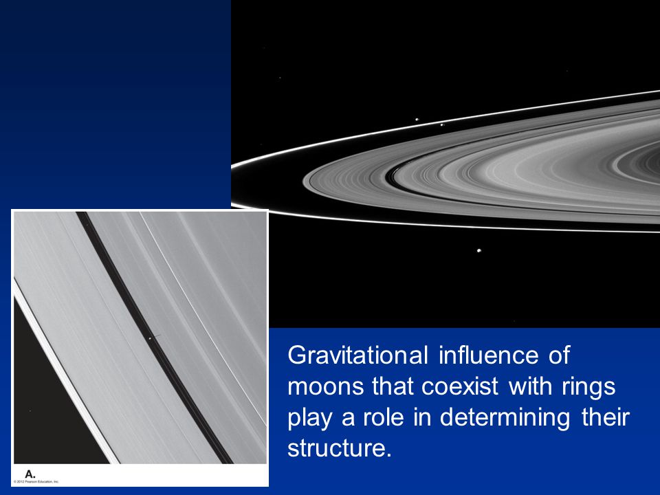 Gravitational influence of moons that coexist with rings play a role in determining their structure.