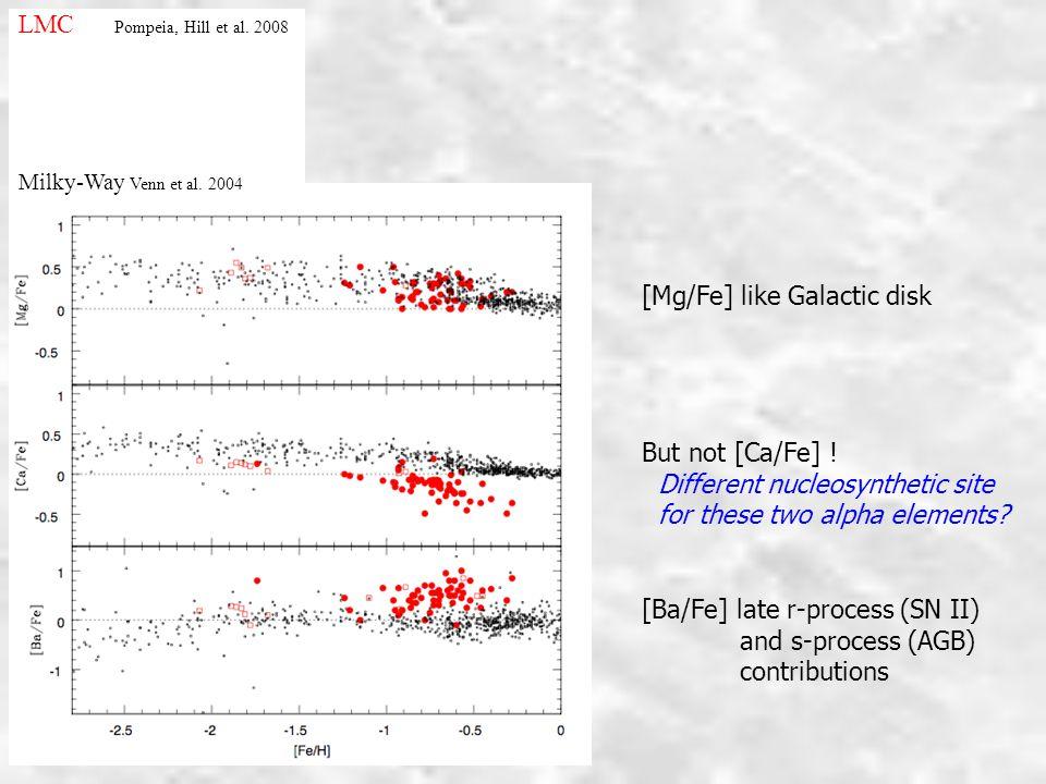 LMC Pompeia, Hill et al.2008 Milky-Way Venn et al.