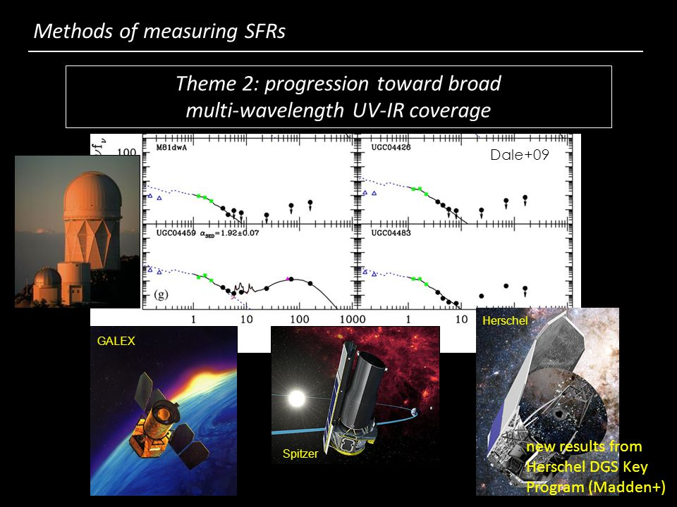 Methods of measuring SFRs Dale+09 GALEX Spitzer Herschel Theme 2: progression toward broad multi-wavelength UV-IR coverage new results from Herschel DGS Key Program (Madden+)