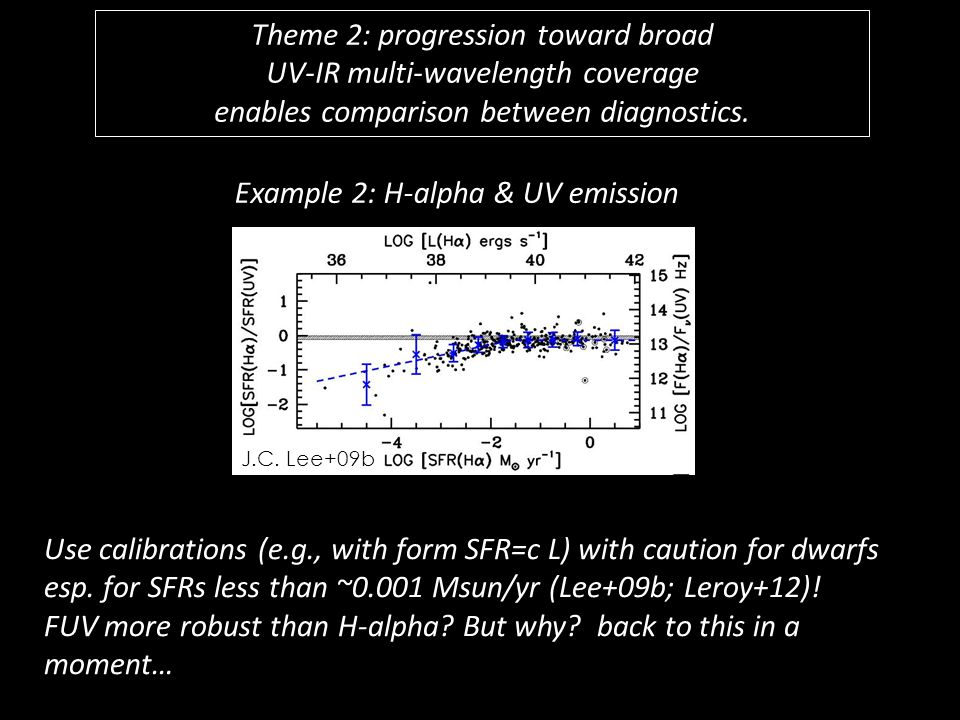 Use calibrations (e.g., with form SFR=c L) with caution for dwarfs esp.