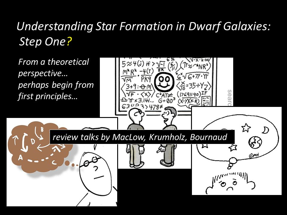 Understanding Star Formation in Dwarf Galaxies: Step One.