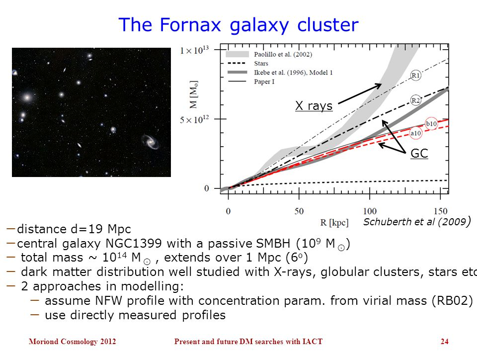 The Fornax galaxy cluster Moriond Cosmology 2012Present and future DM searches with IACT24 − distance d=19 Mpc − central galaxy NGC1399 with a passive SMBH (10 9 M ⊙ ) − total mass ~ 10 14 M ⊙, extends over 1 Mpc (6 o ) − dark matter distribution well studied with X-rays, globular clusters, stars etc − 2 approaches in modelling: − assume NFW profile with concentration param.