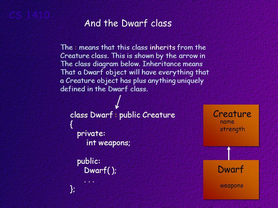 Creature name strength And the Dwarf class class Dwarf : public Creature { private: int weapons; public: Dwarf( );...
