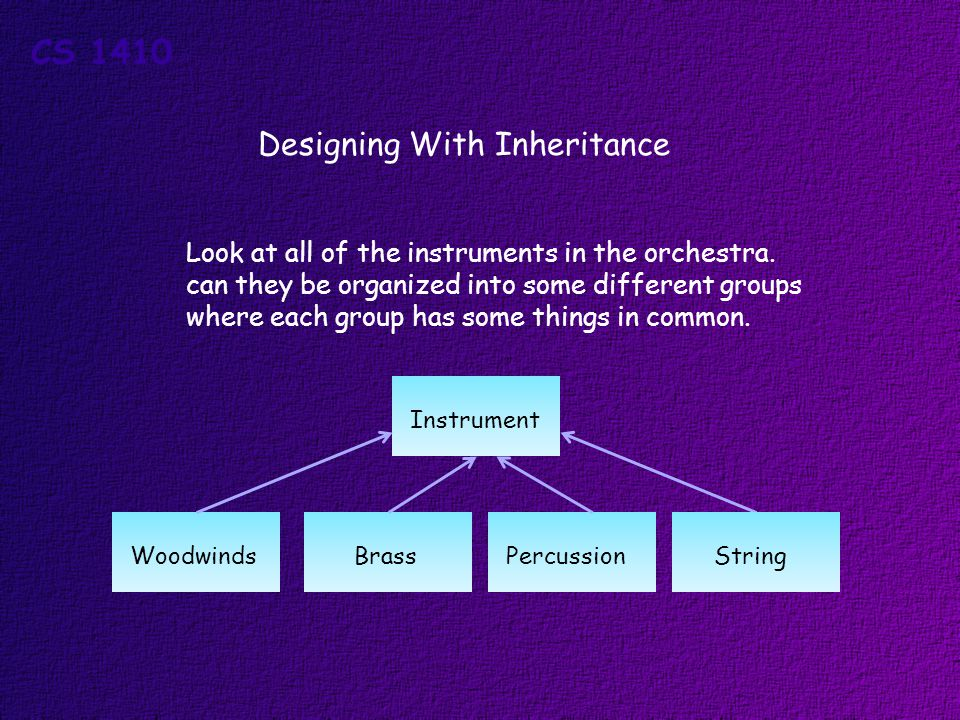 Designing With Inheritance Look at all of the instruments in the orchestra.
