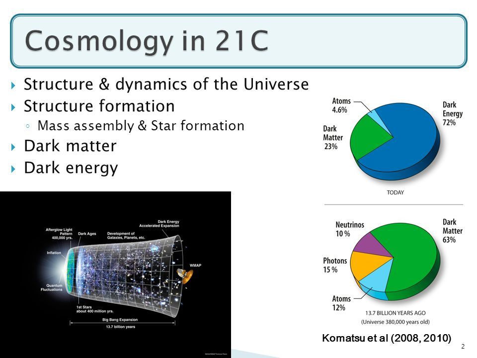  Structure & dynamics of the Universe  Structure formation ◦ Mass assembly & Star formation  Dark matter  Dark energy 2 Komatsu et al (2008, 2010)