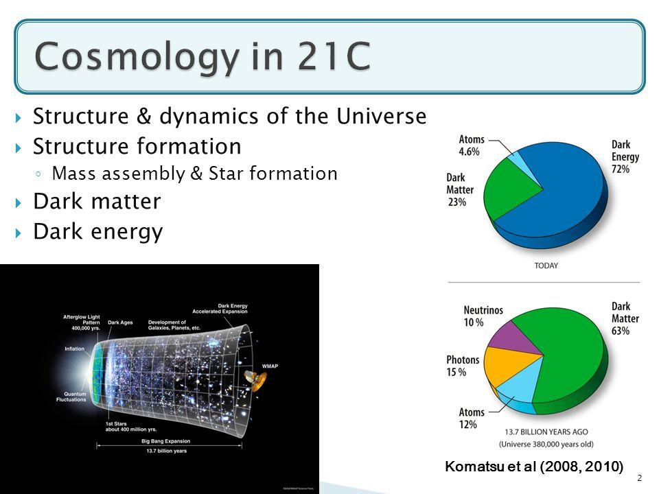  Structure & dynamics of the Universe  Structure formation ◦ Mass assembly & Star formation  Dark matter  Dark energy 2 Komatsu et al (2008, 2010)