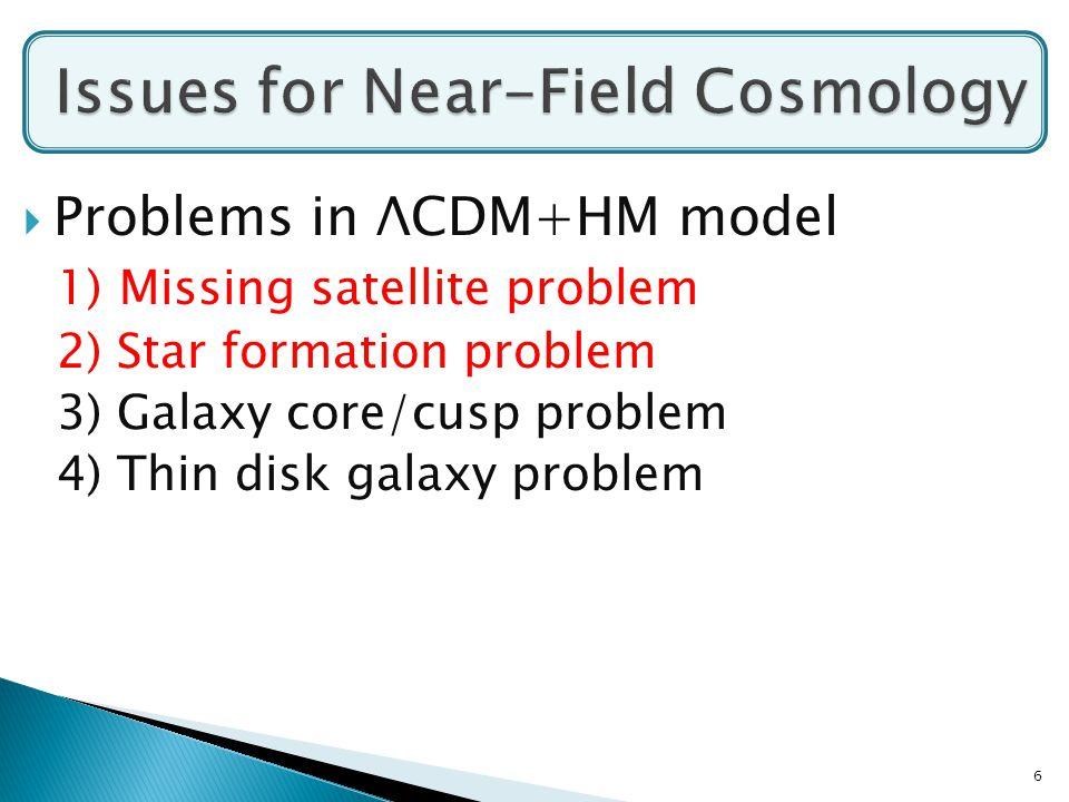  Problems in ΛCDM+HM model 1) Missing satellite problem 2) Star formation problem 3) Galaxy core/cusp problem 4) Thin disk galaxy problem 6