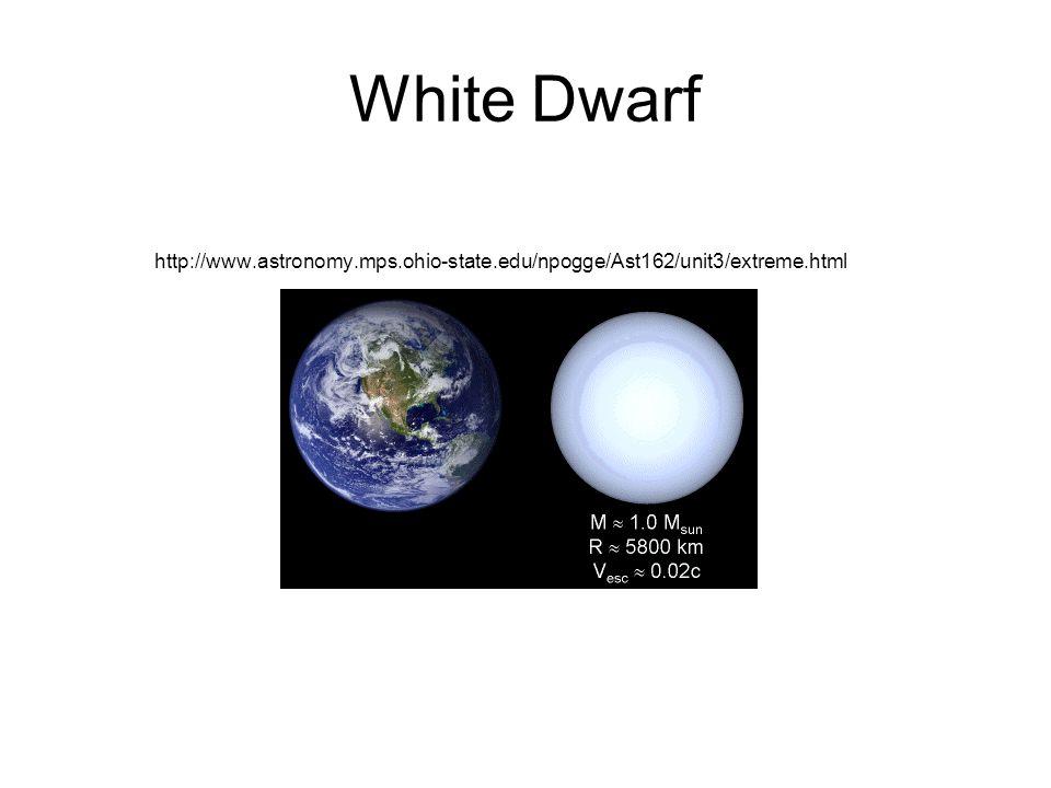 White Dwarf http://www.astronomy.mps.ohio-state.edu/npogge/Ast162/unit3/extreme.html