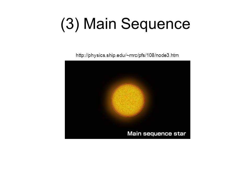 (3) Main Sequence http://physics.ship.edu/~mrc/pfs/108/node3.htm