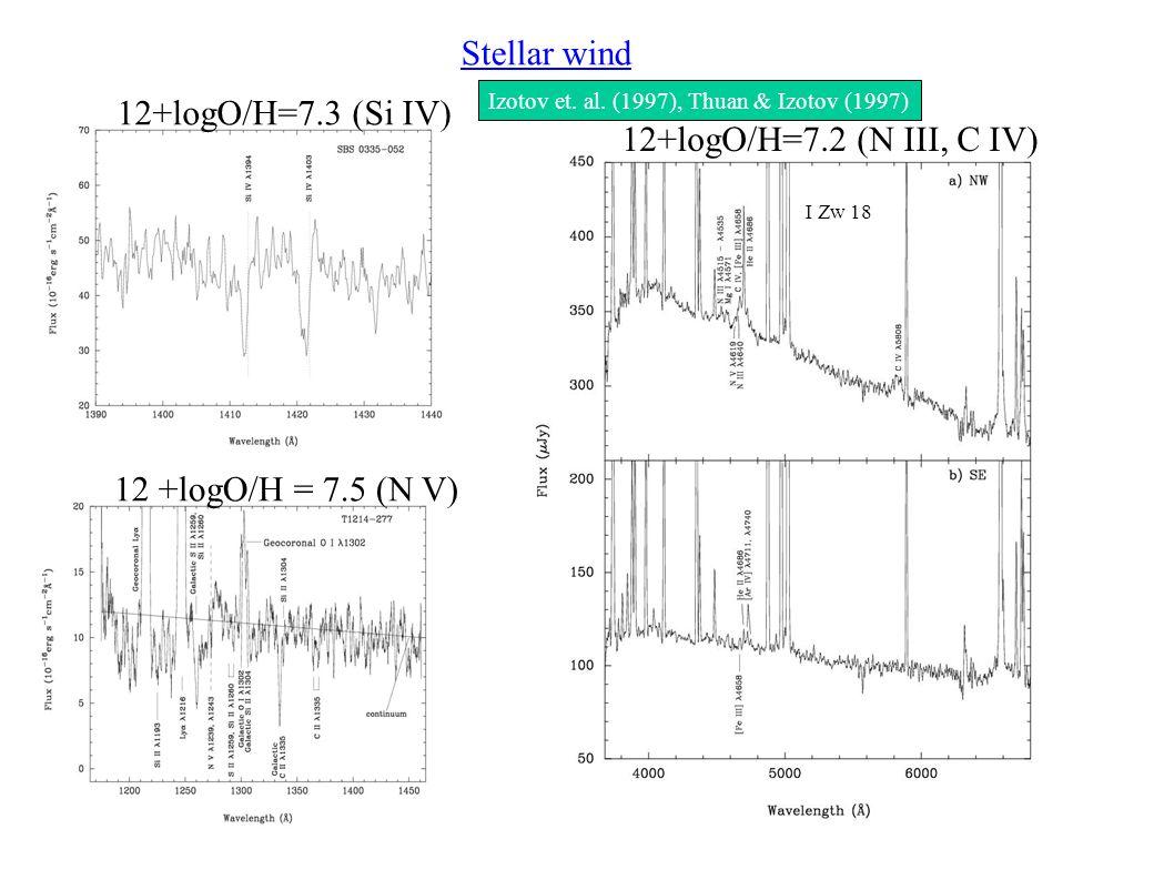 Stellar wind 12 +logO/H = 7.5 (N V) 12+logO/H=7.3 (Si IV) 12+logO/H=7.2 (N III, C IV) I Zw 18 Izotov et.