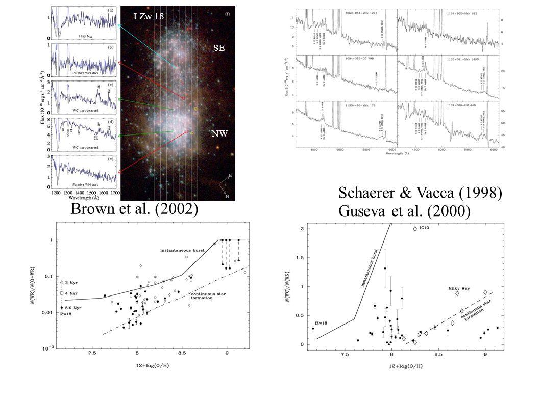 Schaerer & Vacca (1998) Guseva et al. (2000) I Zw 18 SE NW Brown et al. (2002)