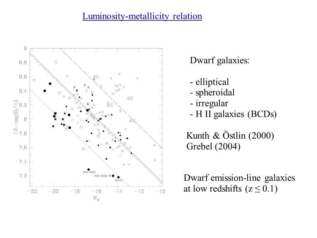 Luminosity-metallicity relation Dwarf galaxies: - elliptical - spheroidal - irregular - H II galaxies (BCDs) Kunth & Östlin (2000) Grebel (2004) Dwarf emission-line galaxies at low redshifts (z ≤ 0.1)