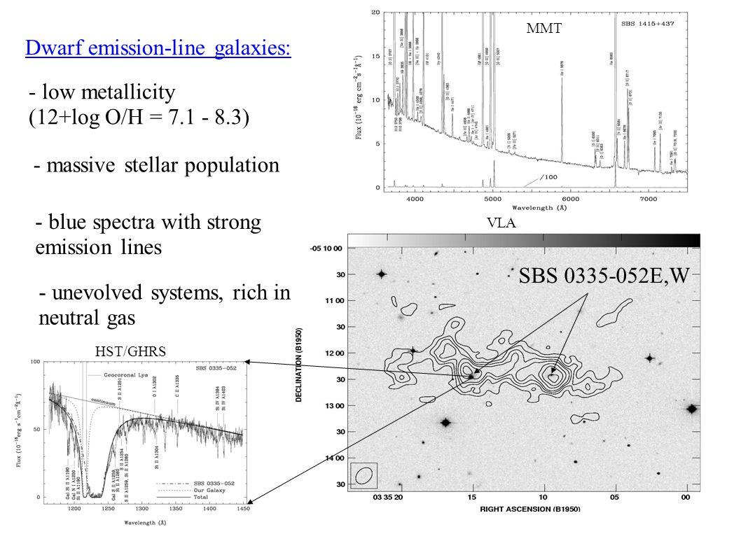 Surveys: Zwicky, Markarian, Second Byurakan, University of Michigan, Hamburg, Tololo, Case, KISS, 2dF, 6dF, SDSS (~10 6 spectra) SDSS images