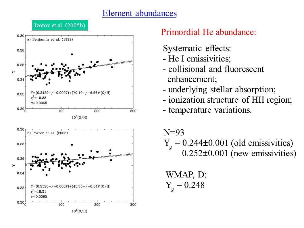 Heavy element abundances (ionized gas) SDSS DR3 (~500,000 spectra) ~ 1450 H II regions with the [O III] 4363 emission line which is detected at > 1σ level O, N, Ne, S, Cl, Ar, Fe Izotov et al.
