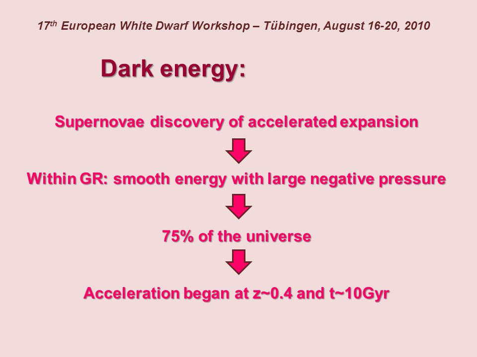 Dark energy: 17 th European White Dwarf Workshop – Tübingen, August 16-20, 2010 Supernovae discovery of accelerated expansion Within GR: smooth energy with large negative pressure 75% of the universe Acceleration began at z~0.4 and t~10Gyr