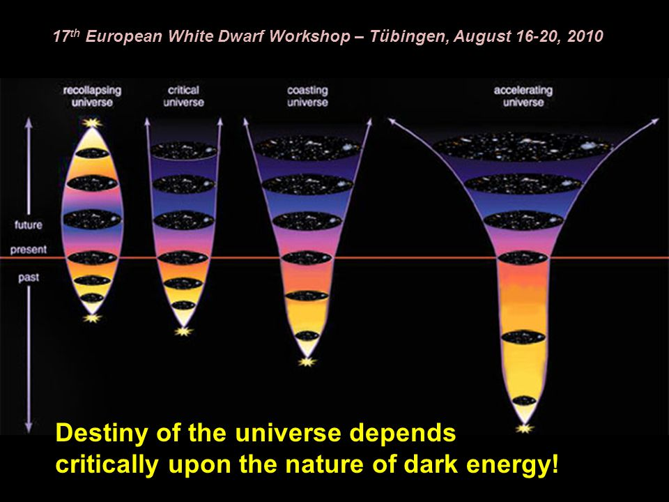 Destiny of the universe depends critically upon the nature of dark energy!