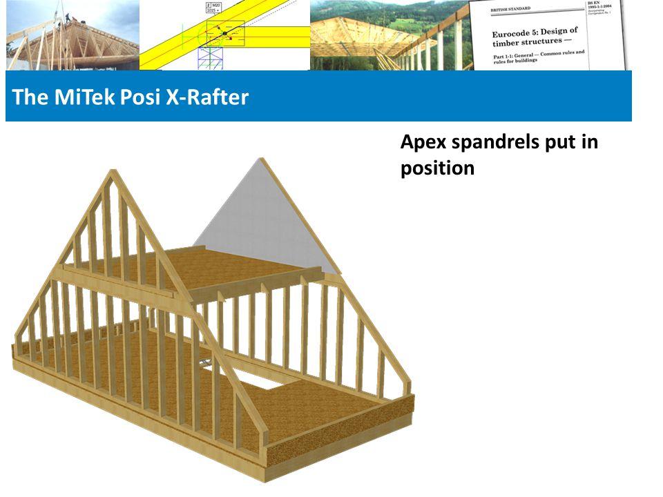 The MiTek Posi X-Rafter Apex spandrels put in position