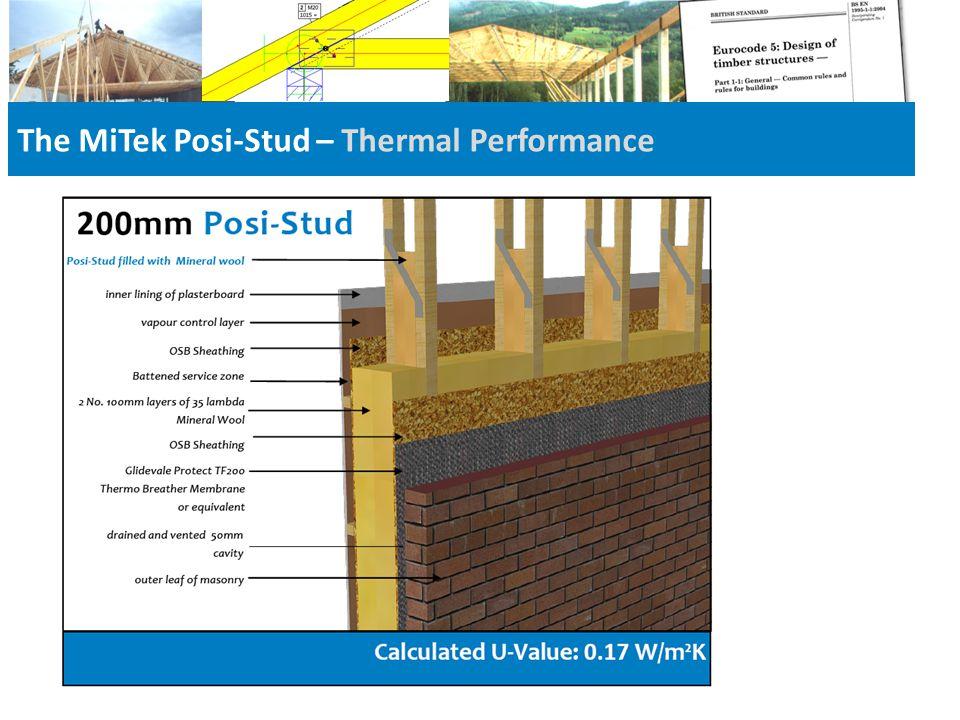 The MiTek Posi-Stud – Thermal Performance
